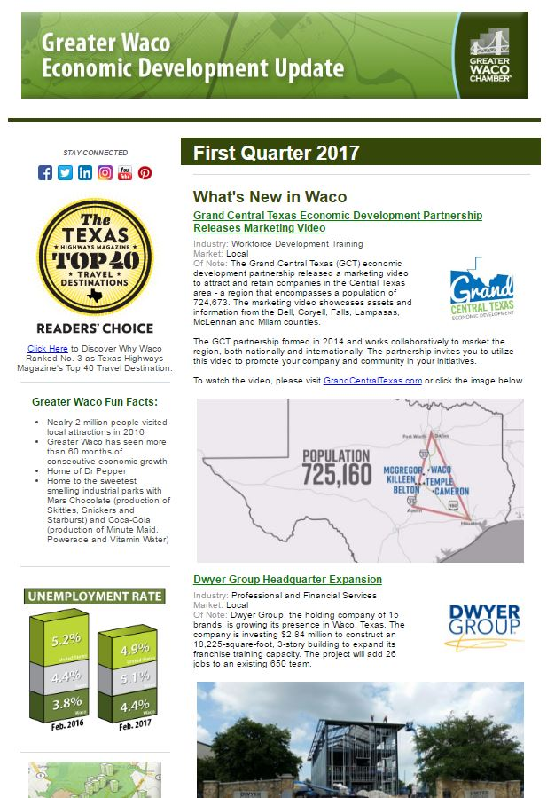 April 2017 Economic Development E-Newsletter